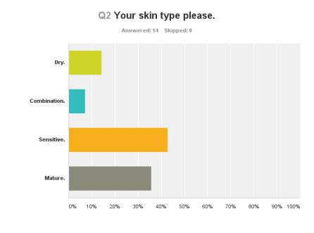 skintypemask